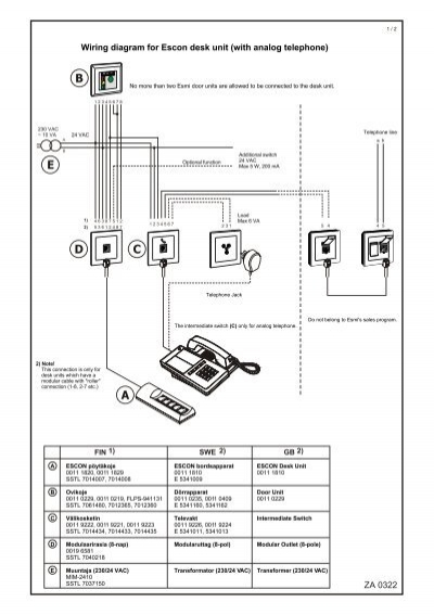 ZA 0322 Wiring diagram for Escon desk unit (with analog