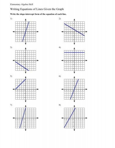 Writing Equations of Lines Given the Graph worksheet