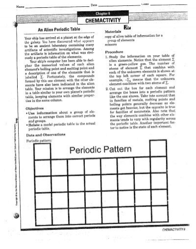 Periodic table unknown elements activity image collections periodic table unknown elements images periodic table and sample alien periodic table lab periodic diagrams science urtaz Choice Image