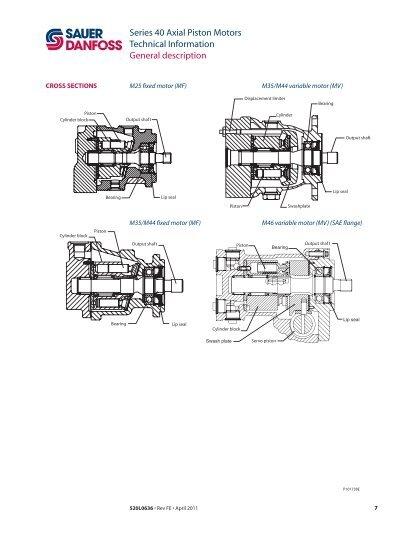 system CiRCuit DiaGRam 8