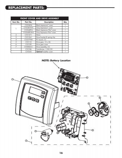 REPLACEMENT PARTS:FRONT C