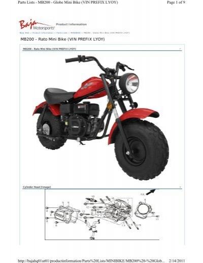 baja 50cc atv wiring diagram electrical motorbike bmw motorsports 49cc - impremedia.net