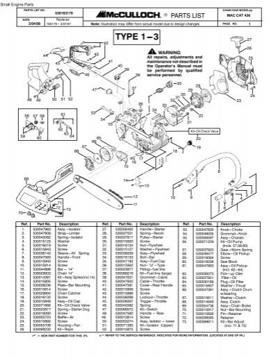 eager beaver chainsaw parts diagram gfci receptacle wiring mcculloch 38cc data schema list no date3 04 08 models source