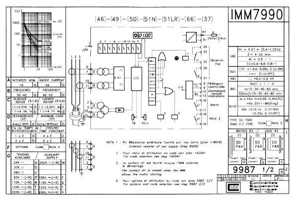 IMM 7990 Bestillingsskjema