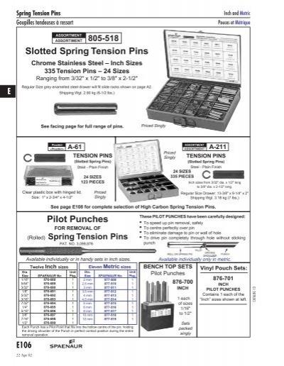 Spring Tension Pins Goupi
