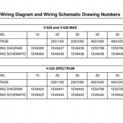 Thermo King Sb210 Wiring Diagram Smart Car 451 V500 : 31 Images - Diagrams | Edmiracle.co