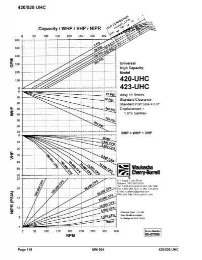 420/520 UHC 420-uhc/423-u