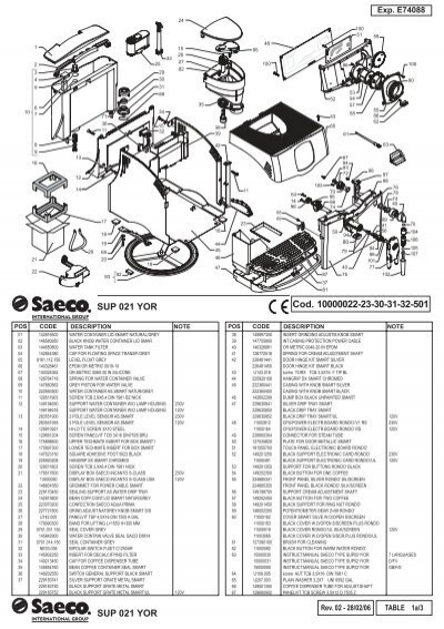 E74088 rev02 (Saeco Incanto RondÚ SBS-RS).indd
