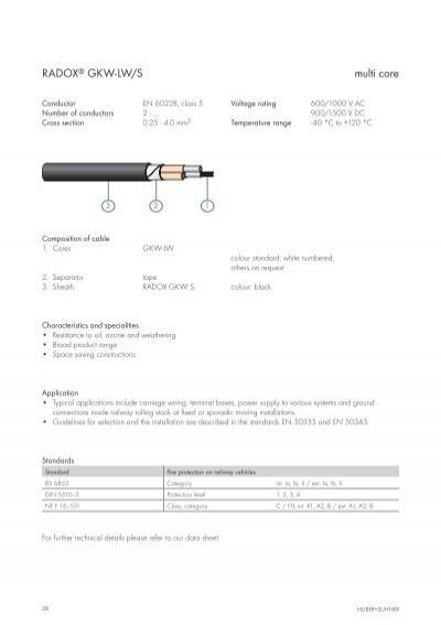 RADOX ® GKW-LW/S multi c