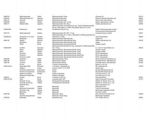 H94/019 Metoclopramide Ta
