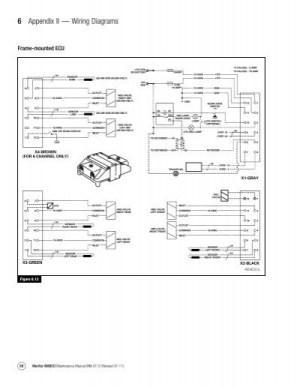 6 Appendix II — Wiring
