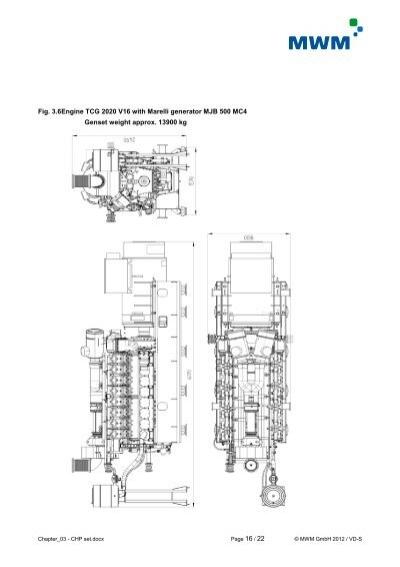 Fig. 3.6 Engine TCG 2020