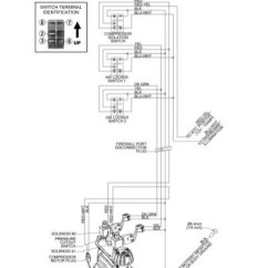 Ipf 900xs Wiring Diagram Yamaha Outboard Tach Loom Instructions Eoda Rennsteigmesse De Harness Arb And Hernes Rh 9cresyli Bresilient Co