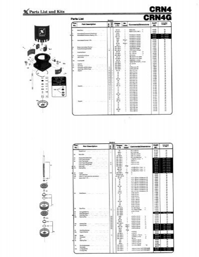 Grundfos Pump CRN4_CRN4G Parts List.pdf