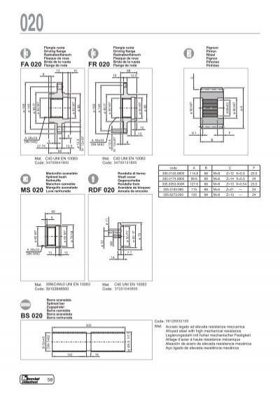 FL250-FL350-FL450 FL620.1