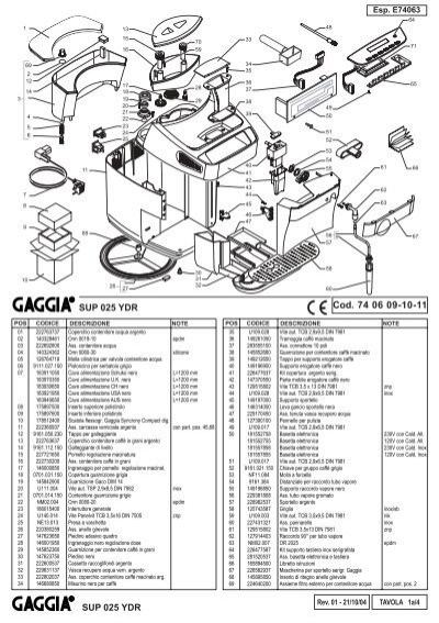 E74063 rev01 (Gaggia Sysncrony Compact Digital).indd