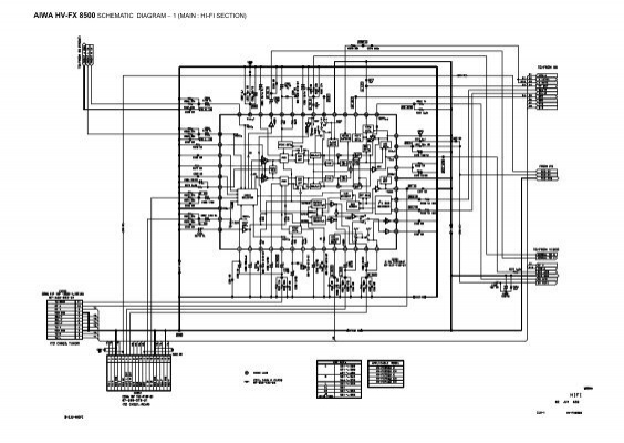 AIWA HV-FX 8500 SCHEMATIC DIAGRAM _ 1 (MAIN : HI-FI