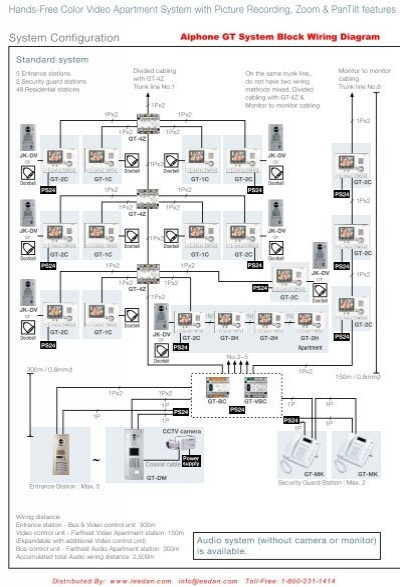system wiring