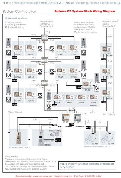 aiphone intercom wiring diagram  mercury villager fuse
