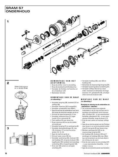 SRAM S7 ONDERHOUD 1 9 1 S