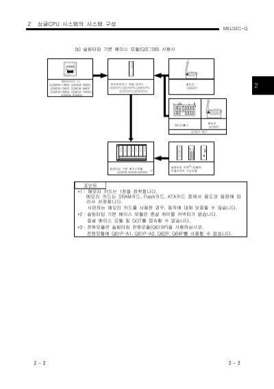 2 싱글CPU 시스템의