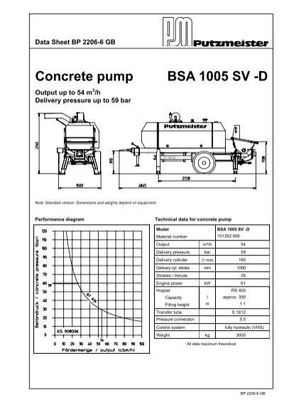 Data sheet BSA 1005 D SV (TB 2206) [.pdf; 459.58 kb