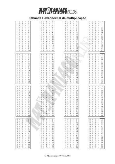 Tabuada Hexadecimal de multiplicação