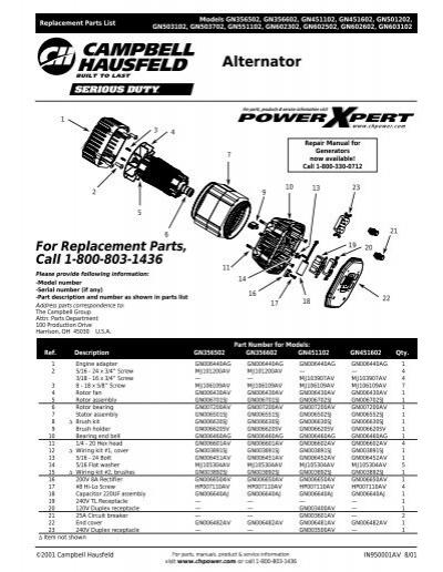 Replacement Parts ListFor