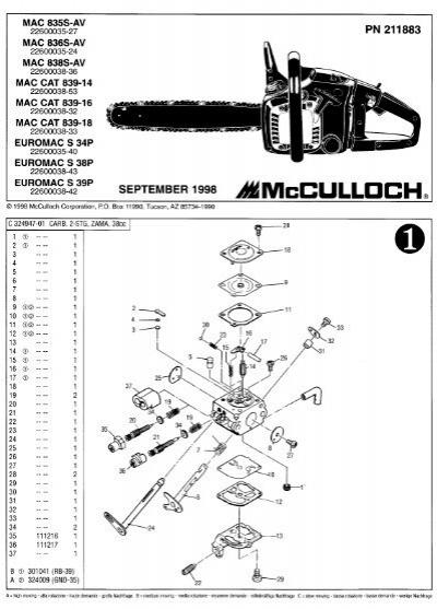IPL, McCulloch, Euromac, Mac 835S-AV, Mac 836S-AV, Mac