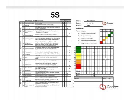 5S Checklista för 5S rev