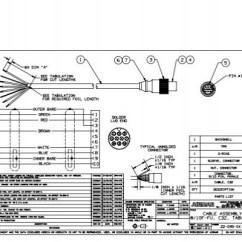 Furuno Transducer Wiring Diagram 2006 Pt Cruiser Stereo 7k Schwabenschamanen De Air 033 333 10 Pin Ext Diag 244 Kb Usa Rh Yumpu Com Radar Gp 31