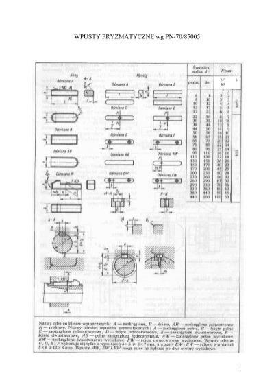 WPUSTY PRYZMATYCZNE wg PN-70/85005