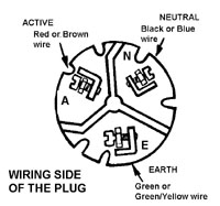 Australia SAA Power Cord Plug,Mains Lead,Wire Cable(id