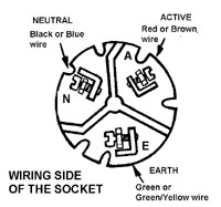 australian 3 pin plug wiring diagram active directory visio example australia power cord,plug,flexible cable standard