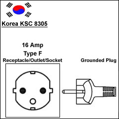 International Power Cord Guide