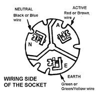 Australia power cord standard