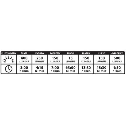 Lezyne_y9_macro_chart