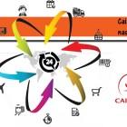 Cainiao kargo takibi nasıl yapılır