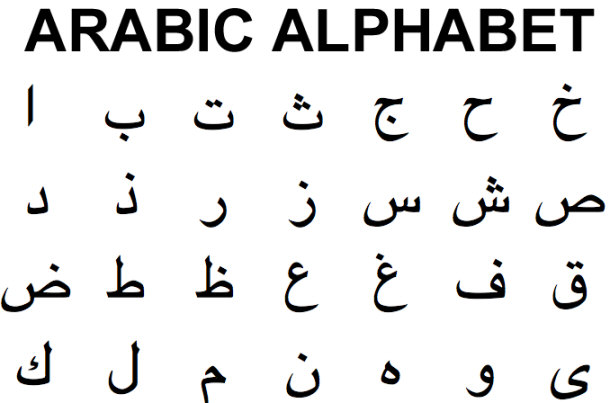 "Search Results for ""Arabic Writing Alphabet"""