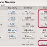 ランニング、先月は月間100km超えました