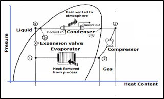 Review on Exhaust Gas Heat Recovery for I.C. Engine Using