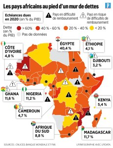 infographie LP.DATA Le Parisien source CNUCED Banque Mondiale FMI