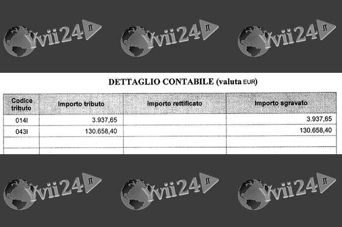 Biancavilla, il comune non deve 200 mila Euro a Riscossione Sicilia