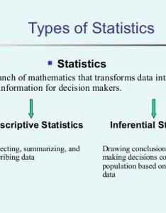 Descriptive vs inferential statistics also  score table blog rh