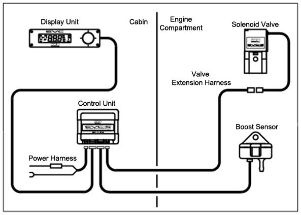 HKS EVC-S Boost Controller, Z1 Motorsports