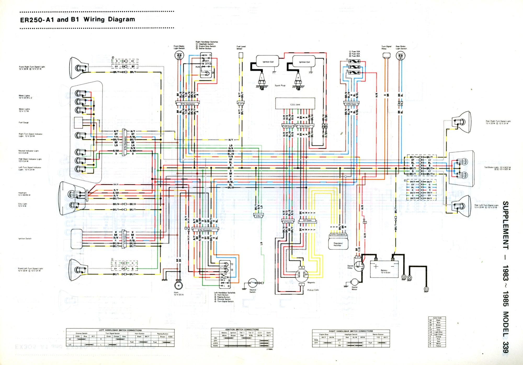 hight resolution of z250service rh z250 co uk kawasaki klf 300 wiring diagram kawasaki klf 300 wiring diagram