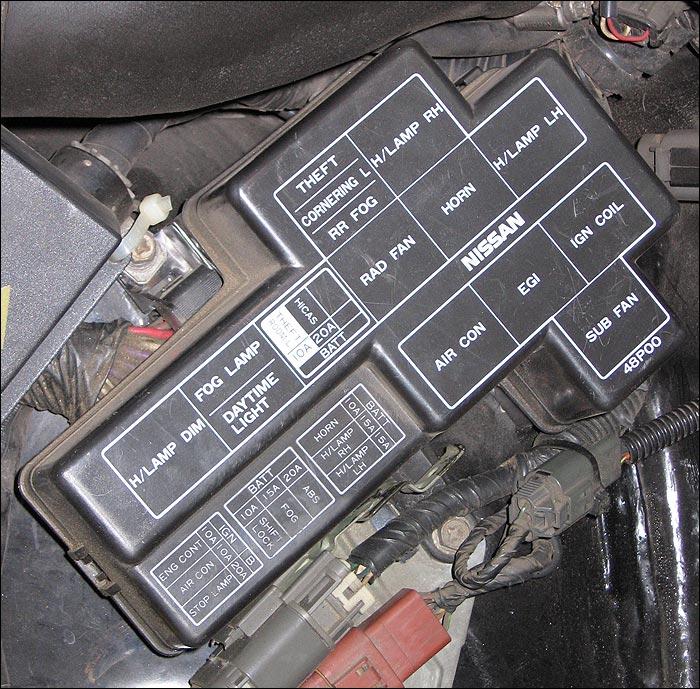 Fuse Panel Diagram Location Location Of Fuel Pump Fuse Nissan