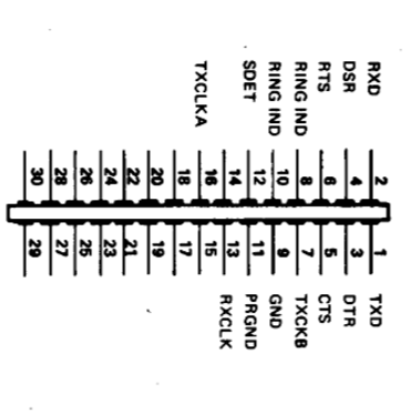 Db25 Null Modem Wiring Diagram 25 Pin Connector Diagram