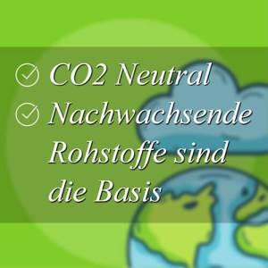 zahnseidenkampagne zahnseide beiologisch abbaubar co2 neutral mais pla basis nachwachsende rohstoffe 500x500