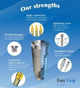 Easy grip implant